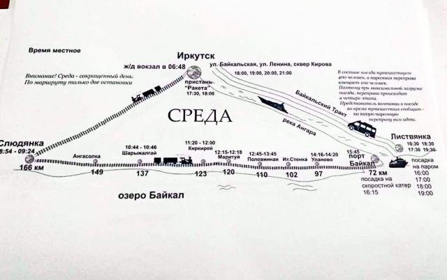 手绘的环湖旅行路线图