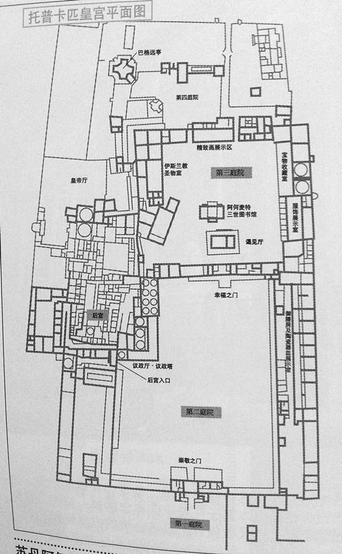托普卡帕皇宫平面图
